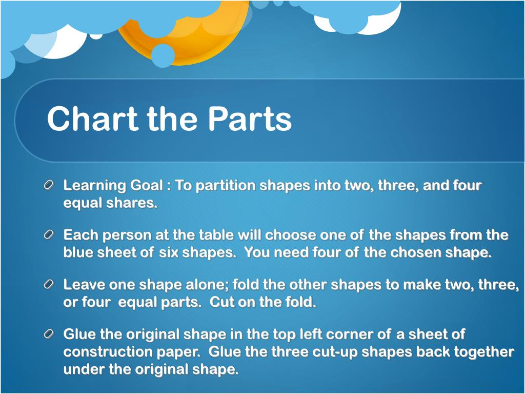 Chart the Parts