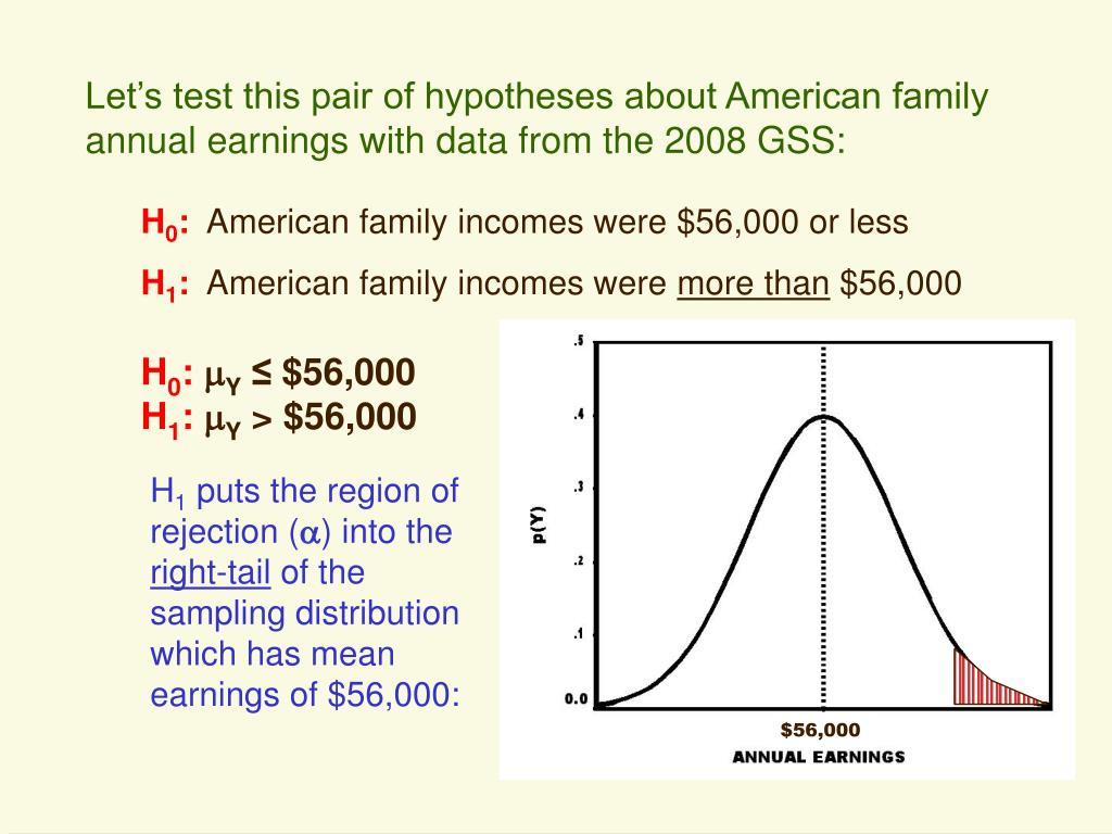 Let's test this pair of hypotheses about American family annual earnings with data from the 2008 GSS: