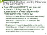 examining creating learning efficiencies at the systems level