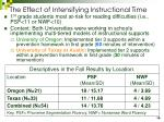 the effect of intensifying instructional time