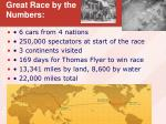 great race by the numbers