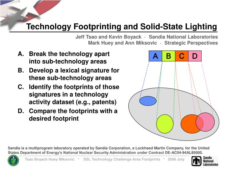 Technology footprinting and solid state lighting