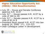 higher education opportunity act heoa hea reauthorization
