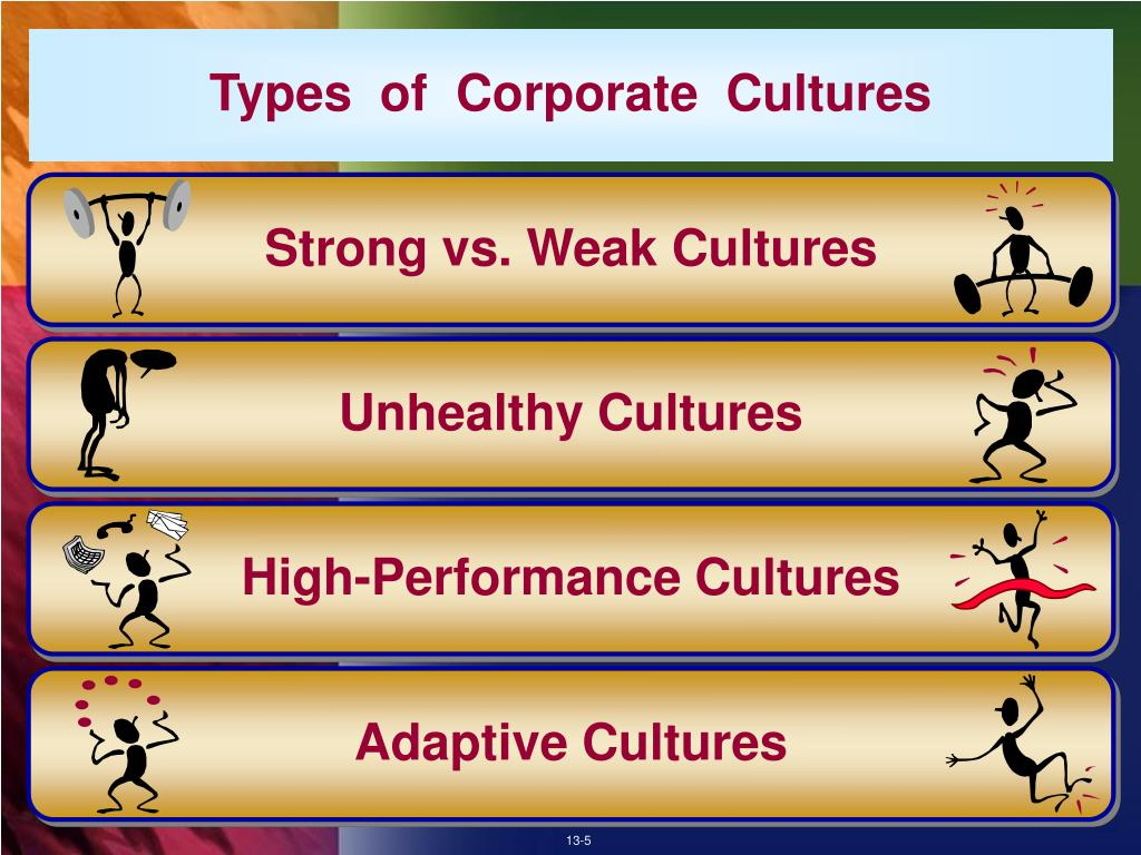 Strong vs. Weak Cultures