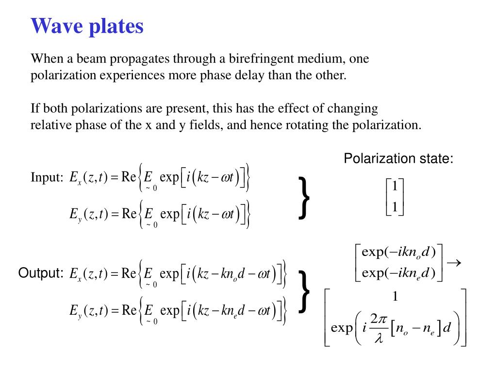 Wave plates