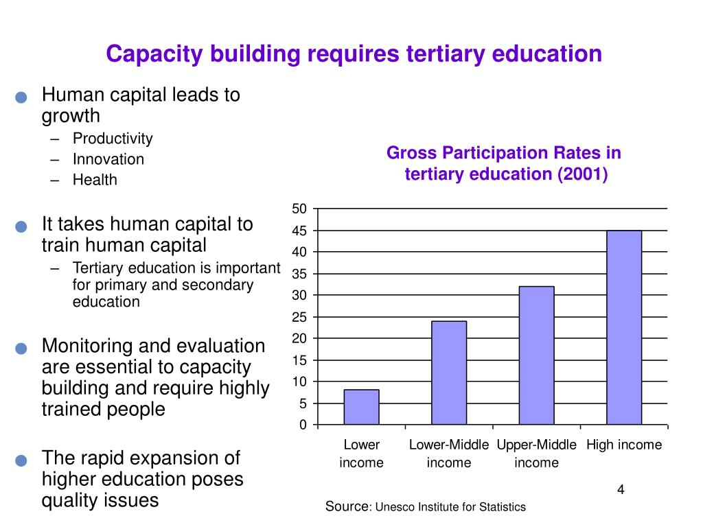 Capacity building requires tertiary education