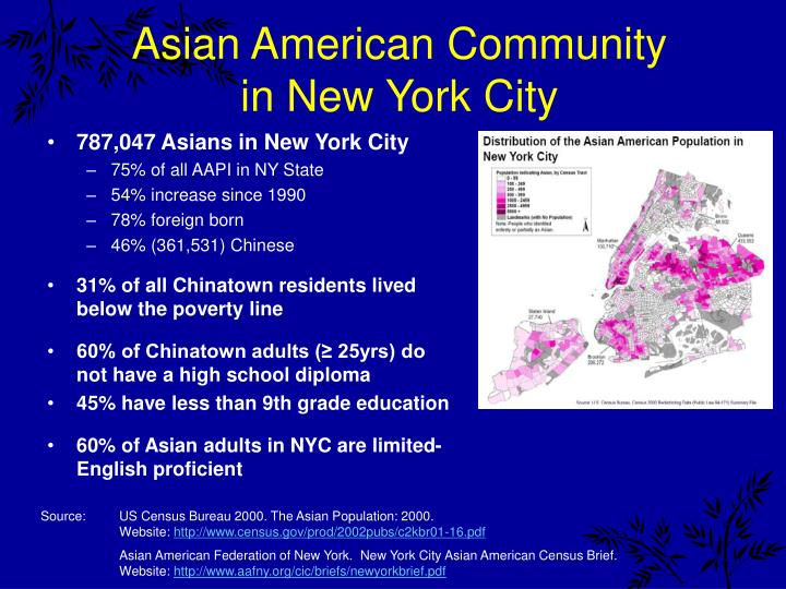Asian american community in new york city