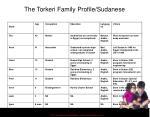 the torkeri family profile sudanese