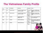 the vietnamese family profile