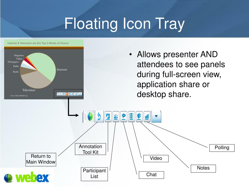Floating Icon Tray
