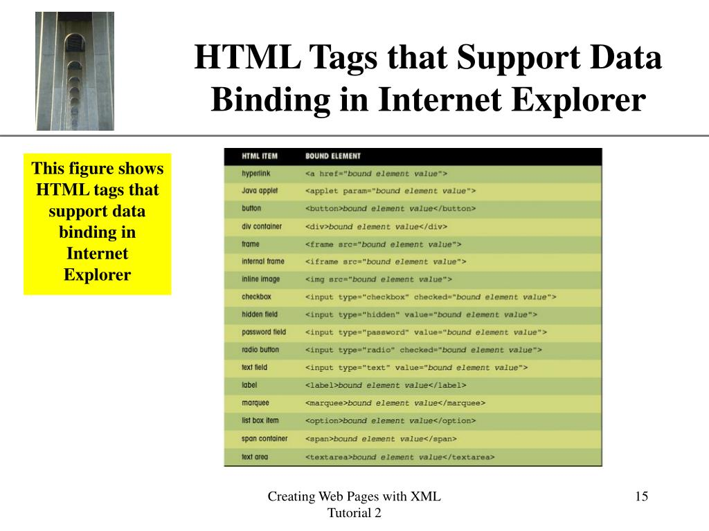 HTML Tags that Support Data Binding in Internet Explorer