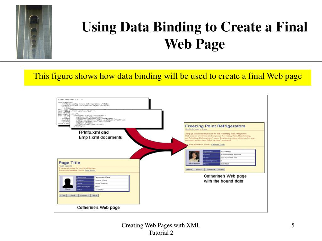Using Data Binding to Create a Final Web Page