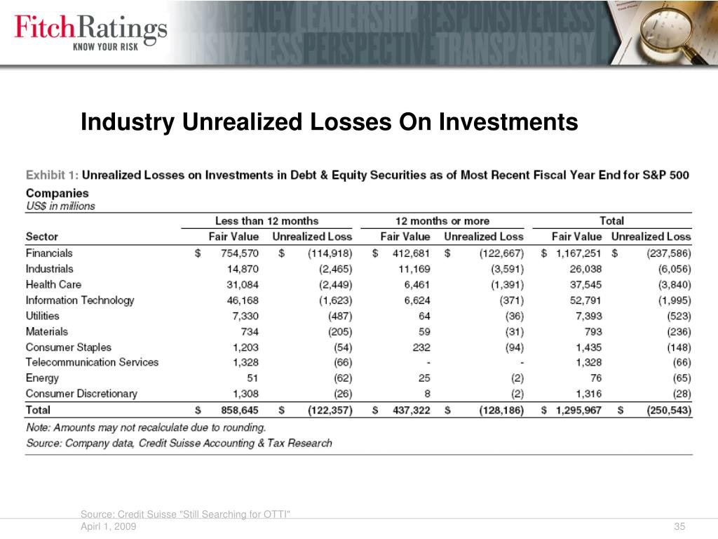 Industry Unrealized Losses On Investments
