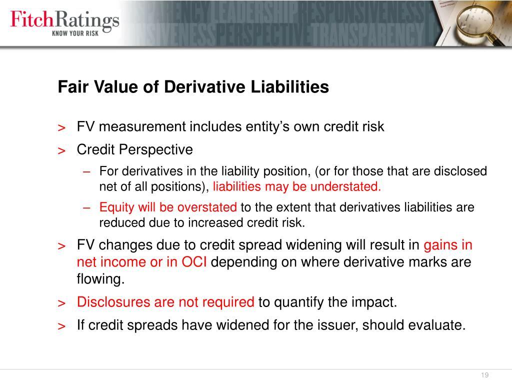 Fair Value of Derivative Liabilities