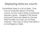 displaying data by counts