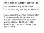 time series graph time plot11