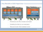 key benefits of esx hypervisor