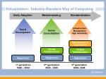 virtualization industry standard way of computing