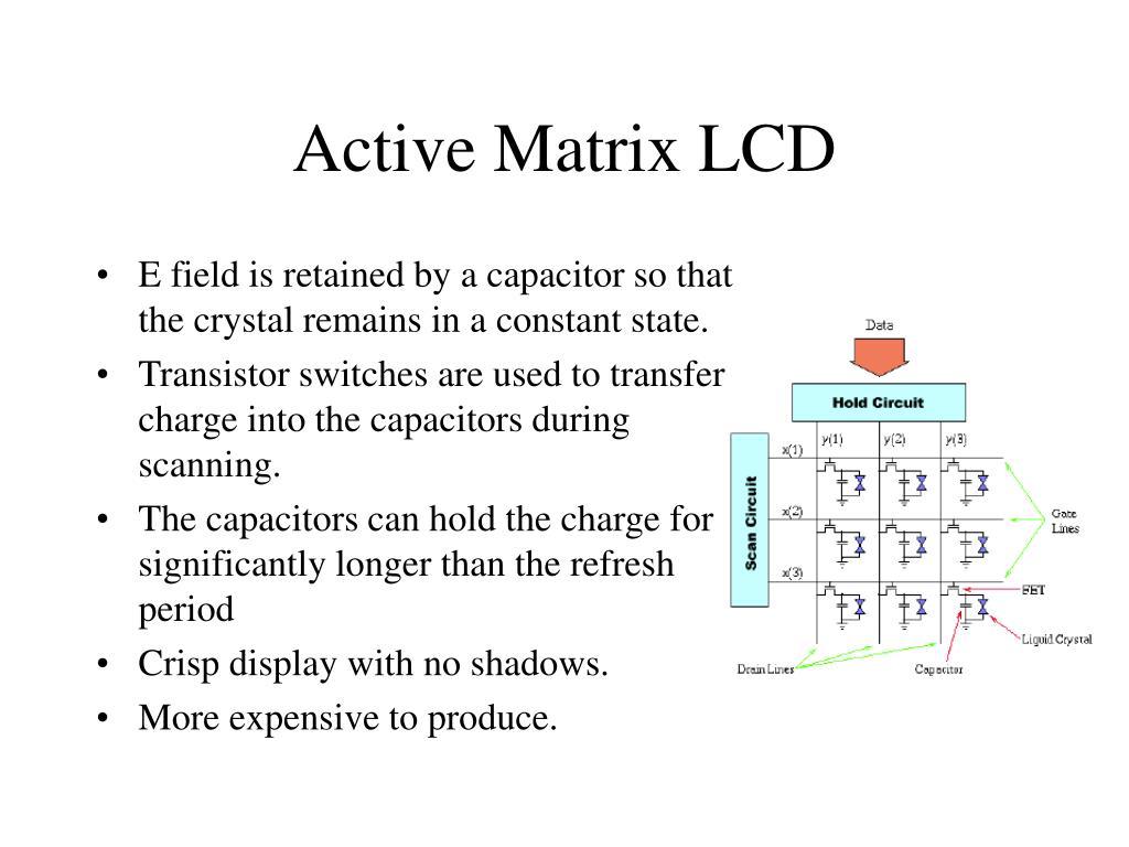 Active Matrix LCD