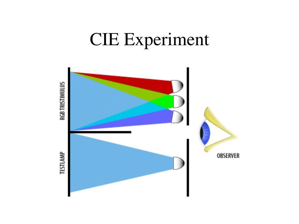 CIE Experiment
