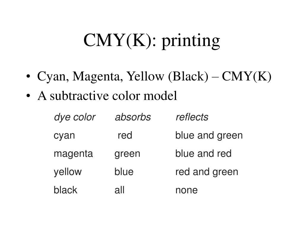 CMY(K): printing