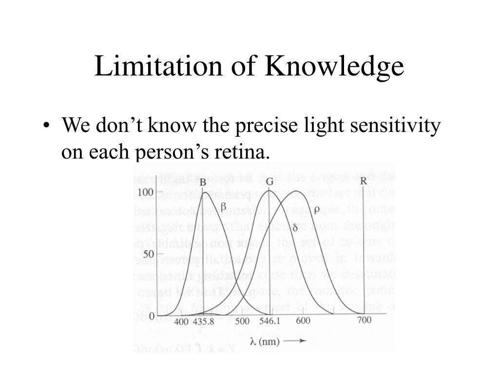 Limitation of Knowledge