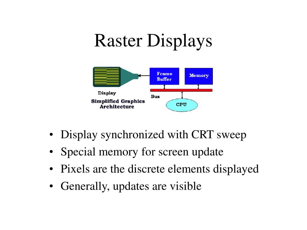 Raster Displays