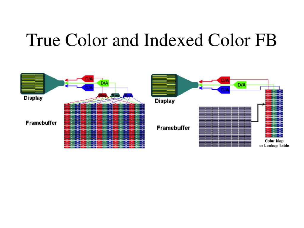 True Color and Indexed Color FB
