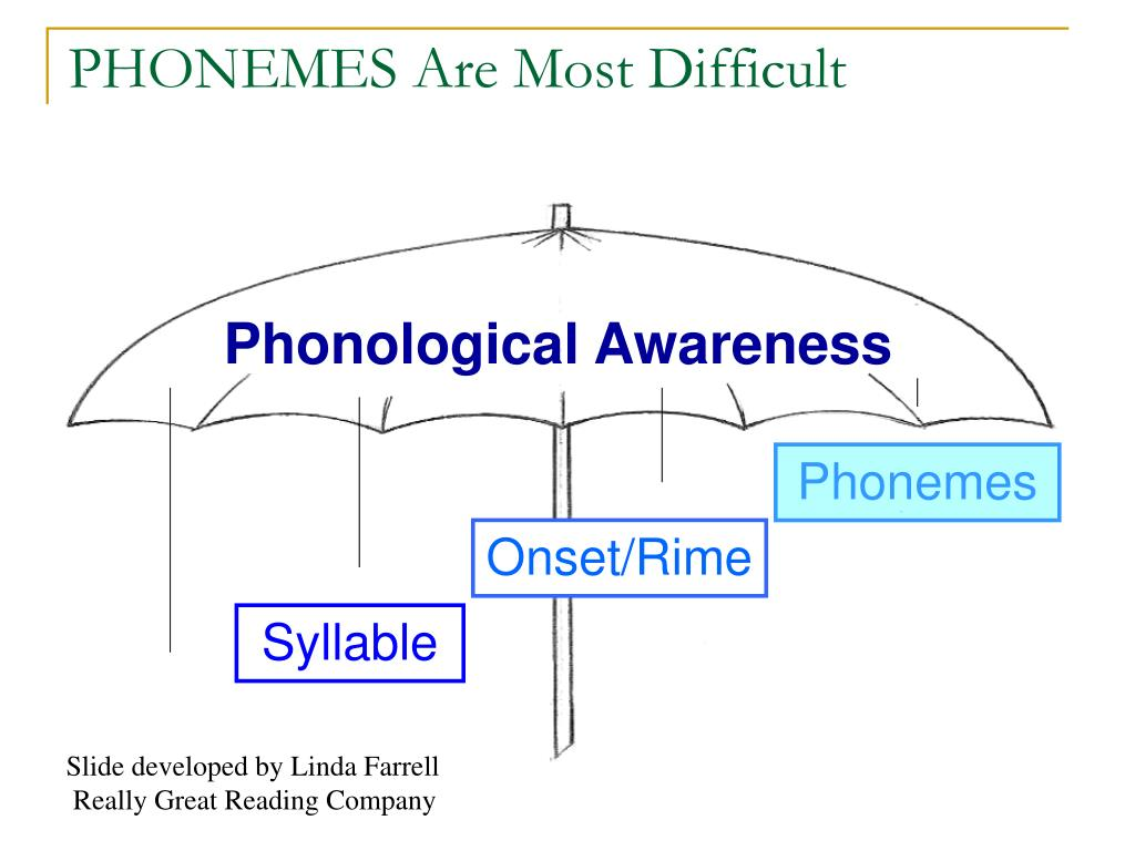 PHONEMES Are Most Difficult