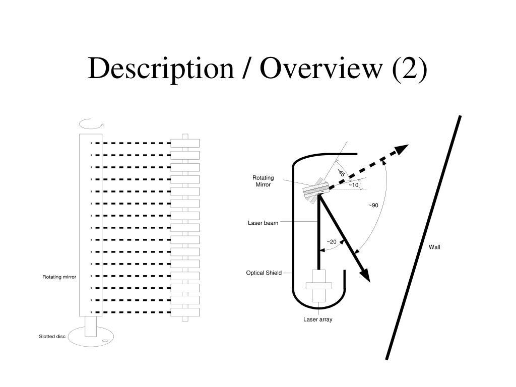 Description / Overview (2)