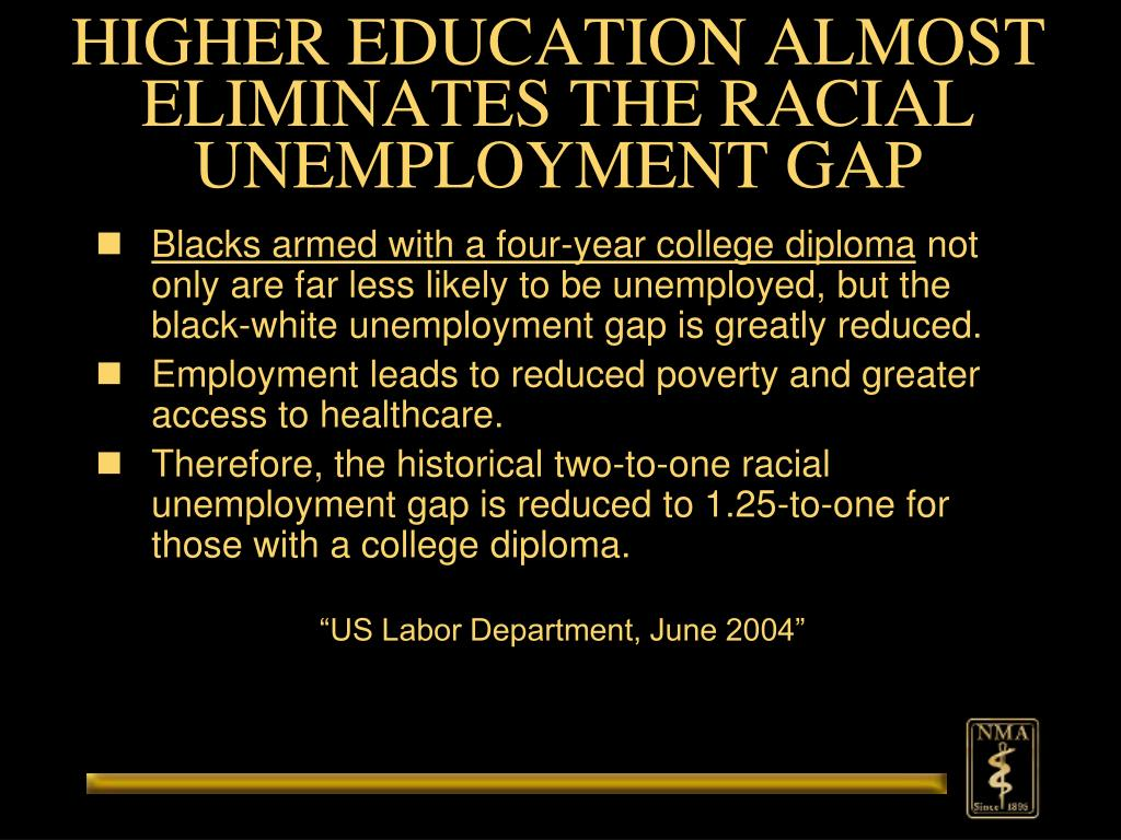 HIGHER EDUCATION ALMOST ELIMINATES THE RACIAL UNEMPLOYMENT GAP