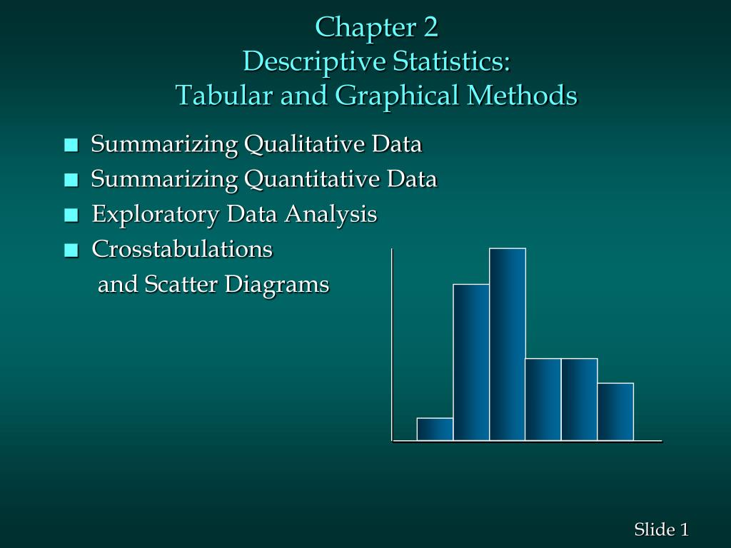 chapter 2 descriptive statistics tabular and graphical methods l.