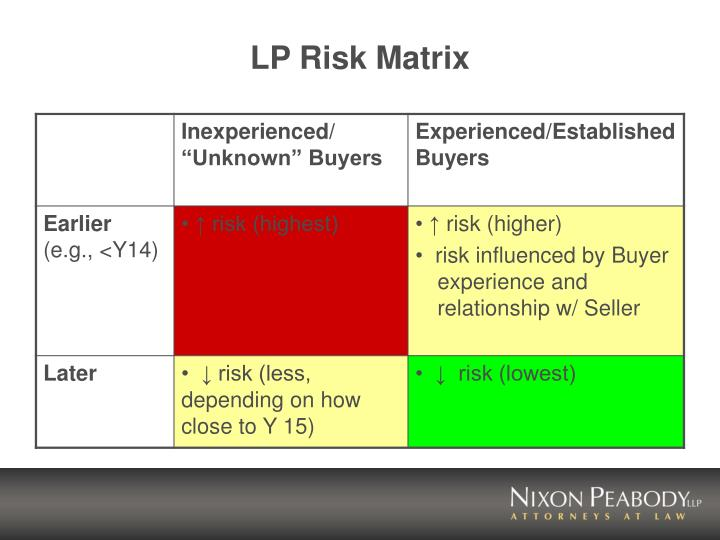Lp risk matrix