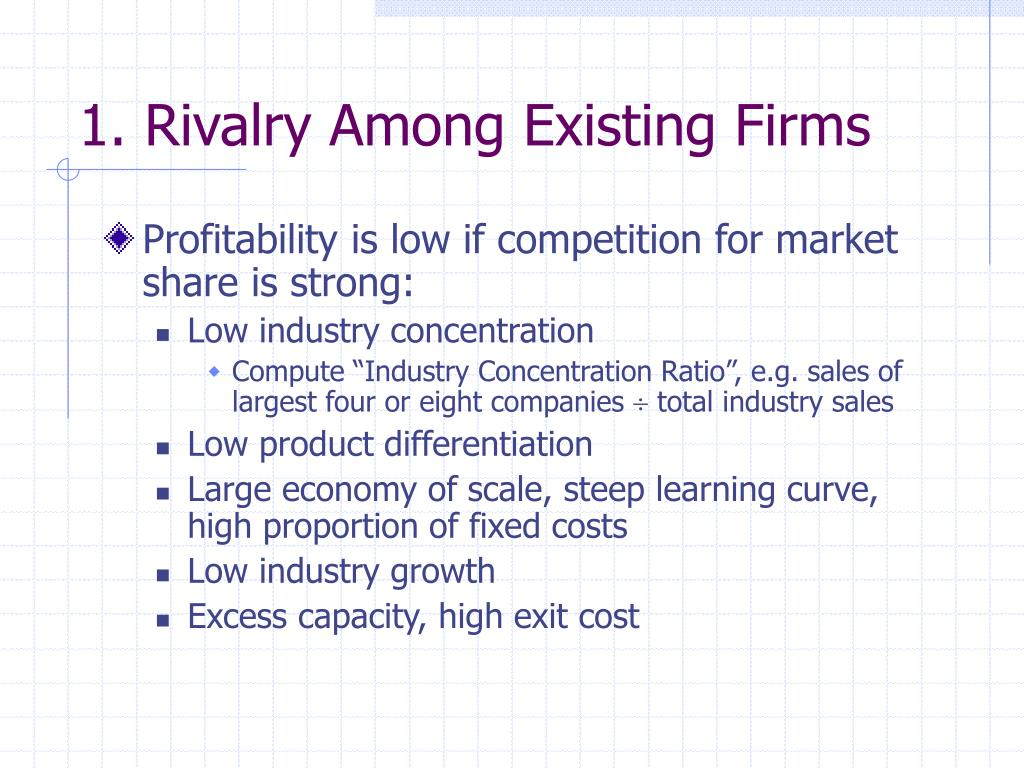 1. Rivalry Among Existing Firms