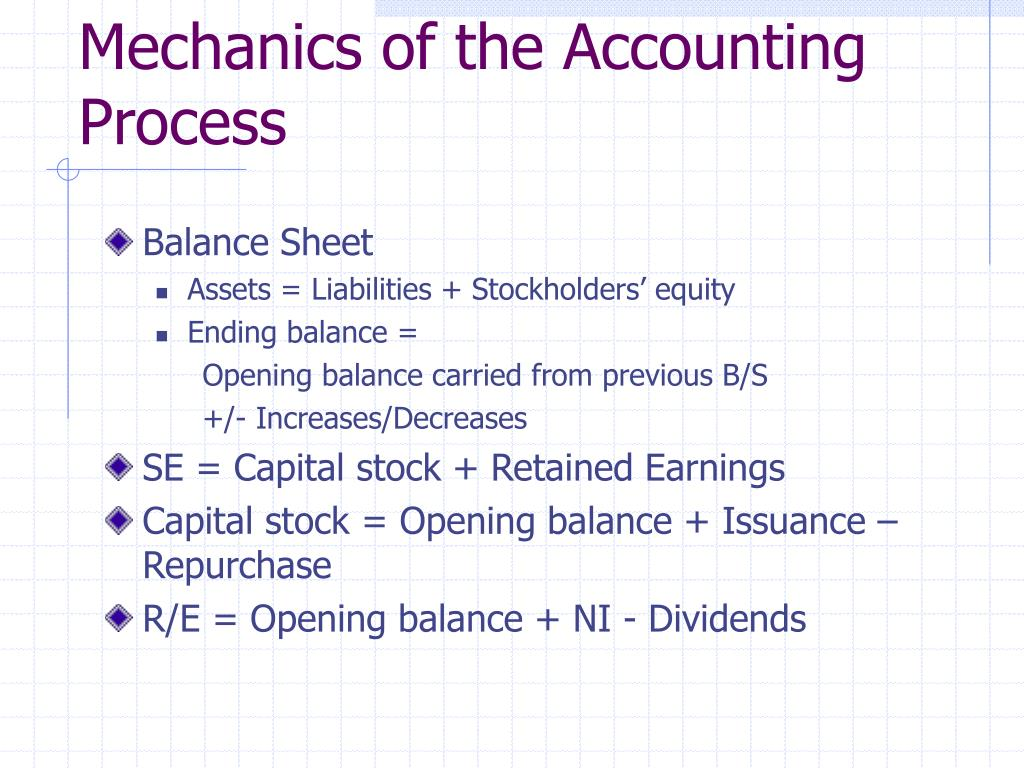 Mechanics of the Accounting Process