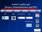 asian landscape mergers demutualization and ipos
