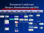 european landscape mergers demutualization and ipos