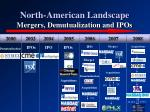 north american landscape mergers demutualization and ipos