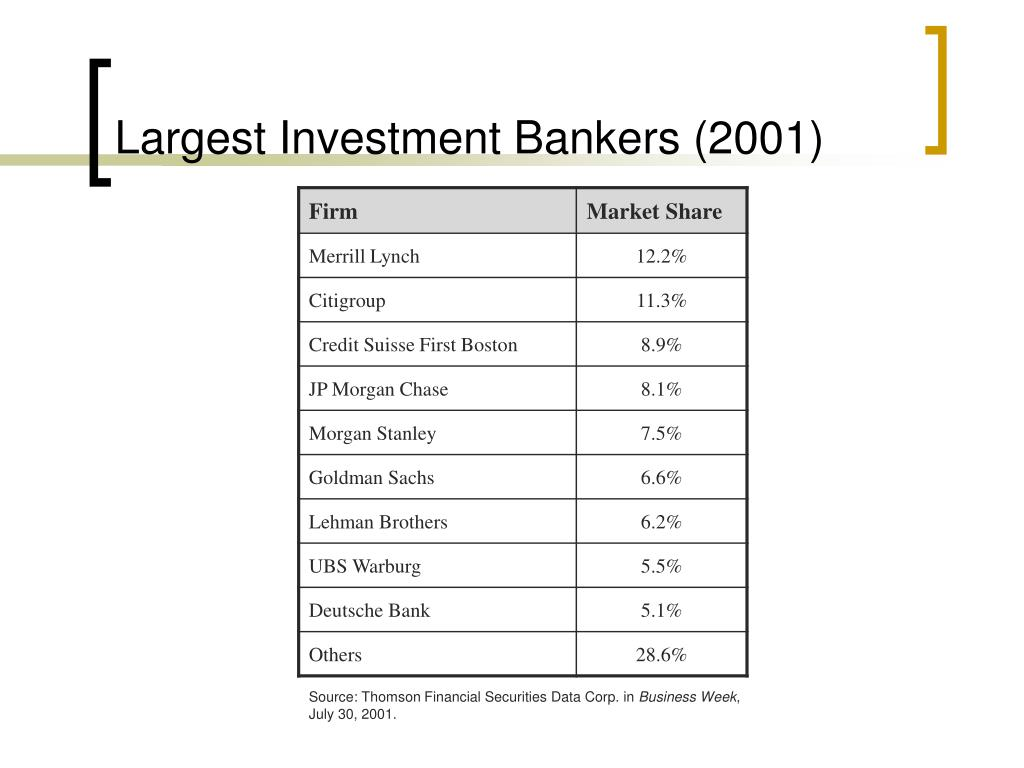 Largest Investment Bankers (2001)