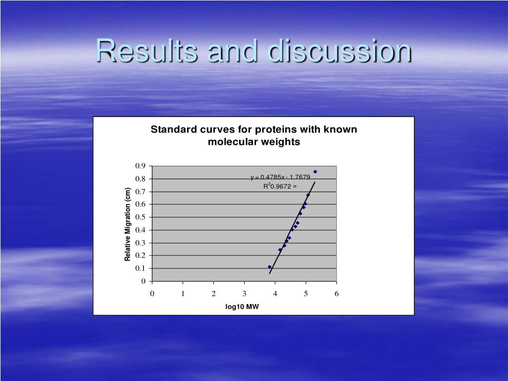 results and discussion Some papers contain separate results and discussion sections however some papers have clubbed results and discussion section what is better.