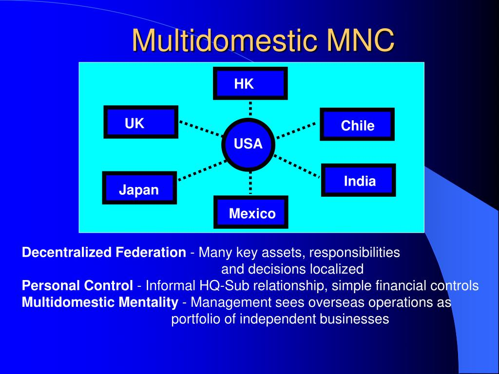 Multidomestic MNC