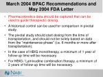 march 2004 bpac recommendations and may 2004 fda letter