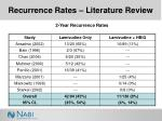 recurrence rates literature review15