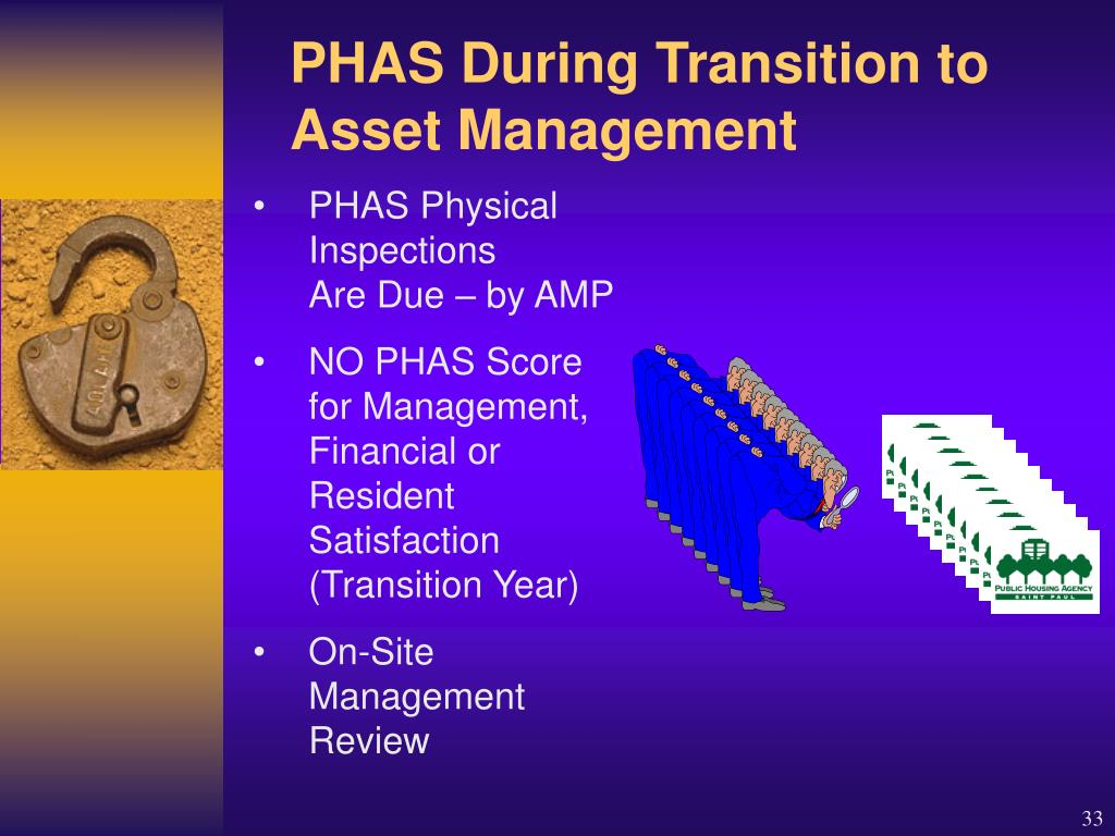 PHAS Physical Inspections