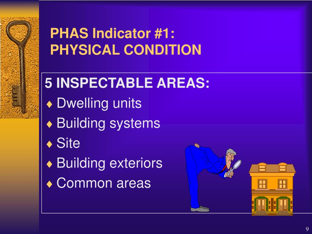 PHAS Indicator #1: