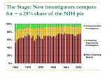 the stage new investigators compete for a 25 share of the nih pie