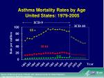 asthma mortality rates by age united states 1979 2005