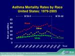 asthma mortality rates by race united states 1979 2005