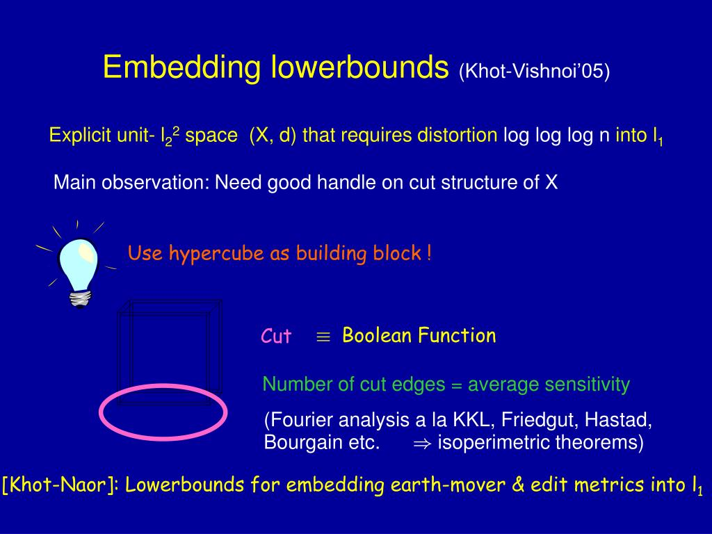 Embedding lowerbounds