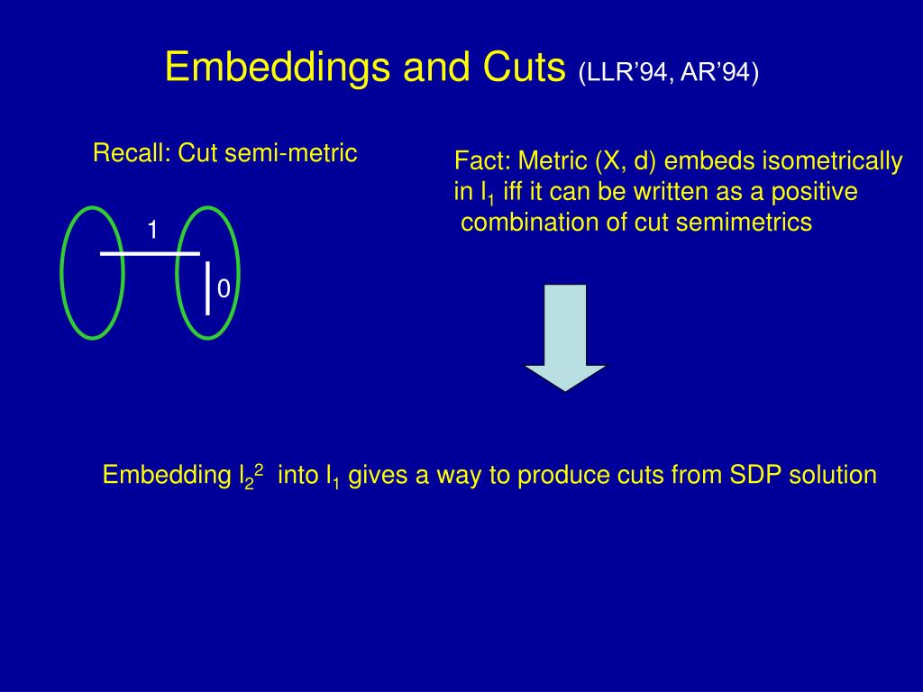 Embeddings and Cuts